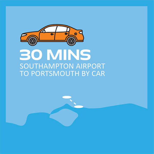 Thirty minutes from Southampton Airport to Portsmouth by car